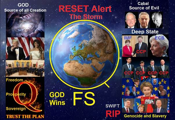 Reset Alert: Two Variations of the Global Monetary Reset    Rinus Verhagen