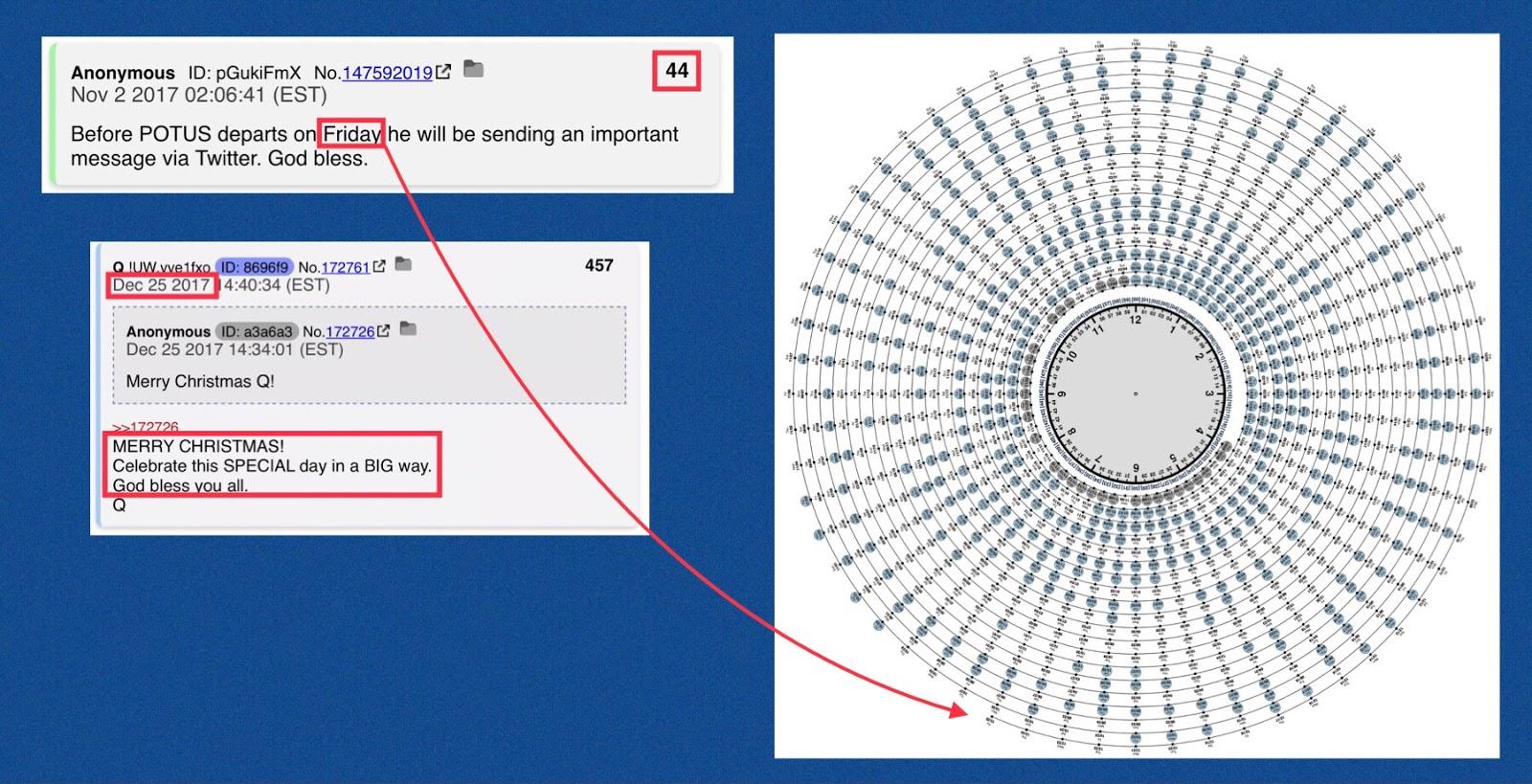 Q Post 44 and Q Clock Decode || Jacob (Reader)