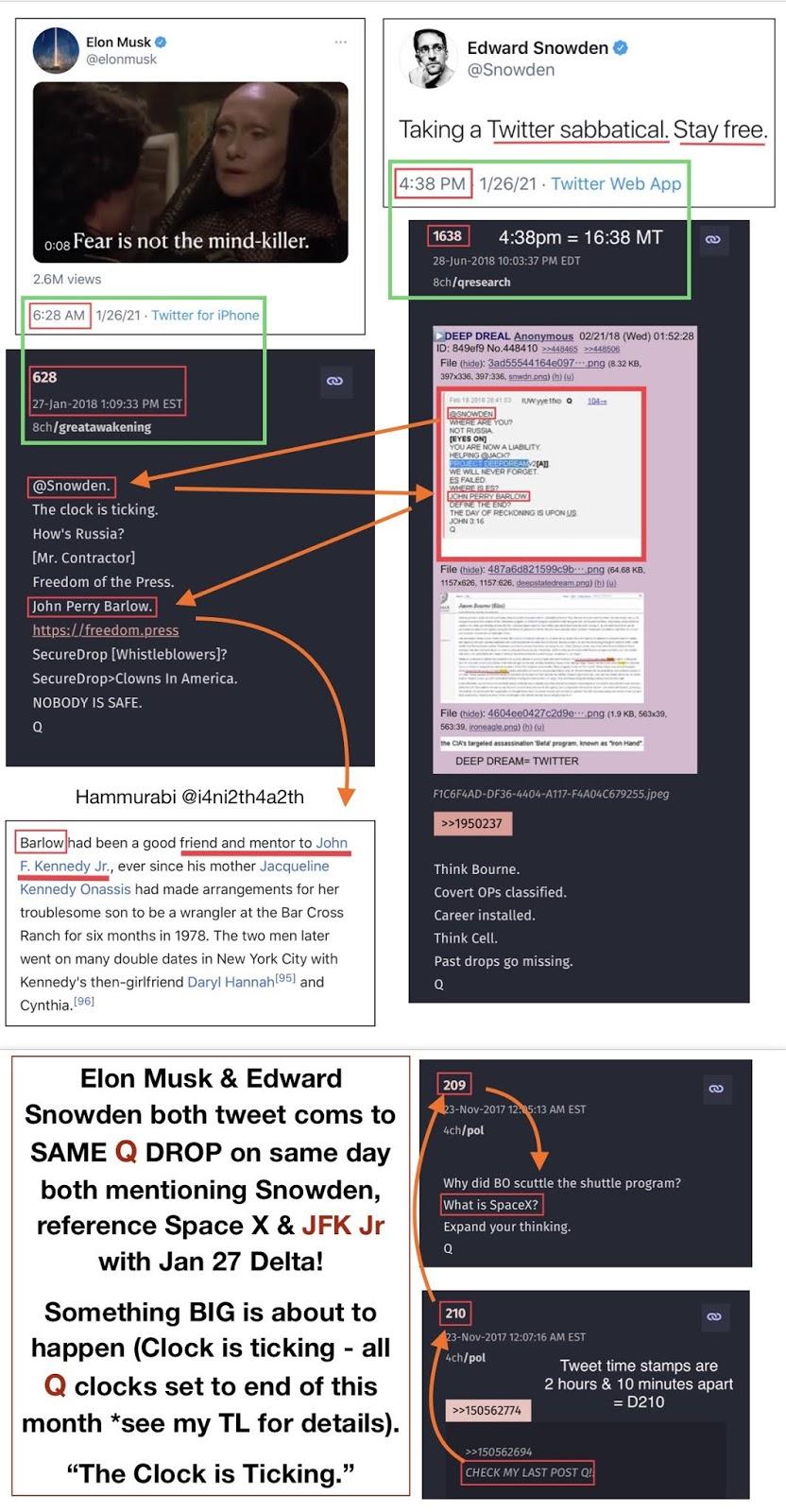 Elon Musk/Edward Snowden Q Decode || Jacob (Reader)