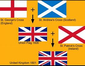 Image result for uk union jack flag with 2 crosses